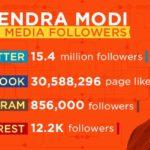 Narendra Modi Social Media