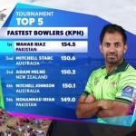Wahab Riaz fastest bowler in 2015 World Cup