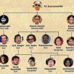M Karunanidhi Keluarga Tree