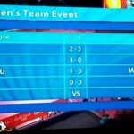 Table Tennis Women's team score in 2018 Commonwealth Games